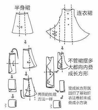 常见衣物收纳法 新技能学起来吧! 2