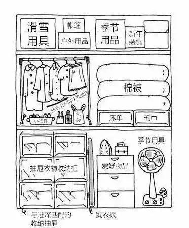常见衣物收纳法 新技能学起来吧! 6