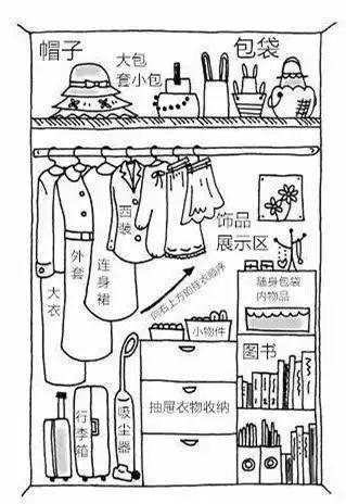 常见衣物收纳法 新技能学起来吧! 7