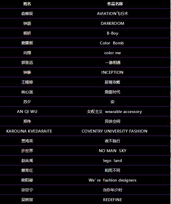 2018中国深圳服装原创设计大赛-精英邀请赛入围揭晓!Mon Sep 17 2018 09:23:52 GMT+0800 (中国标准时间)